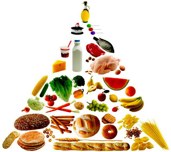 zdravé stravování = zdravé potraviny
